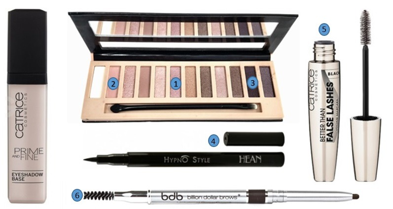 eye makeup products - By Megan Kelly